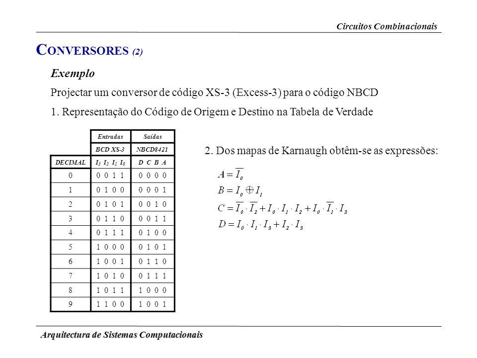 Arquitectura de Sistemas Computacionais C ONVERSORES (2) Projectar um conversor de código XS-3 (Excess-3) para o código NBCD 1. Representação do Códig