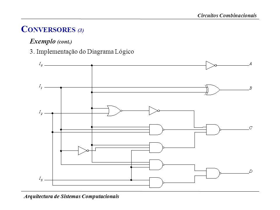 Arquitectura de Sistemas Computacionais 3. Implementação do Diagrama Lógico Circuitos Combinacionais C ONVERSORES (3) Exemplo (cont.)