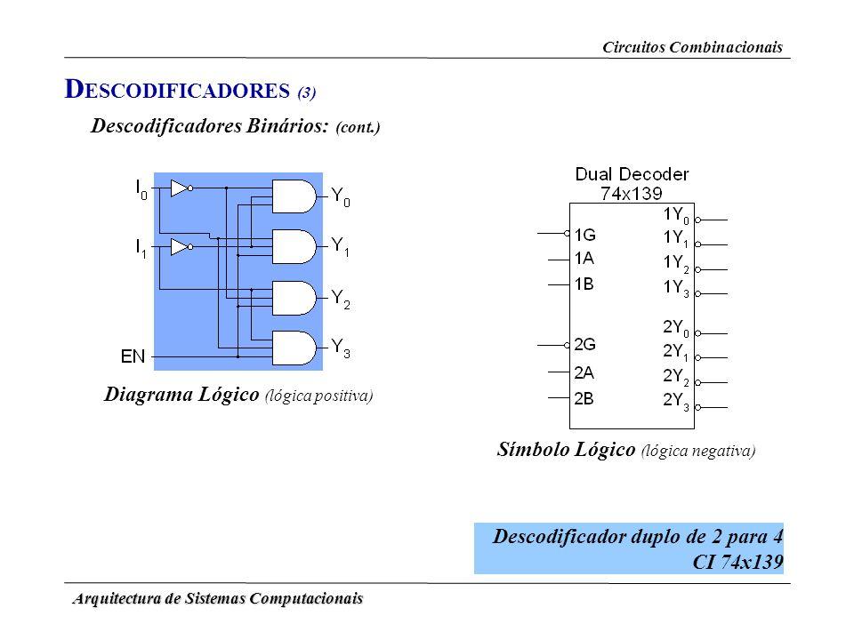 Arquitectura de Sistemas Computacionais D ESCODIFICADORES (3) Descodificadores Binários: (cont.) Circuitos Combinacionais Símbolo Lógico (lógica negat