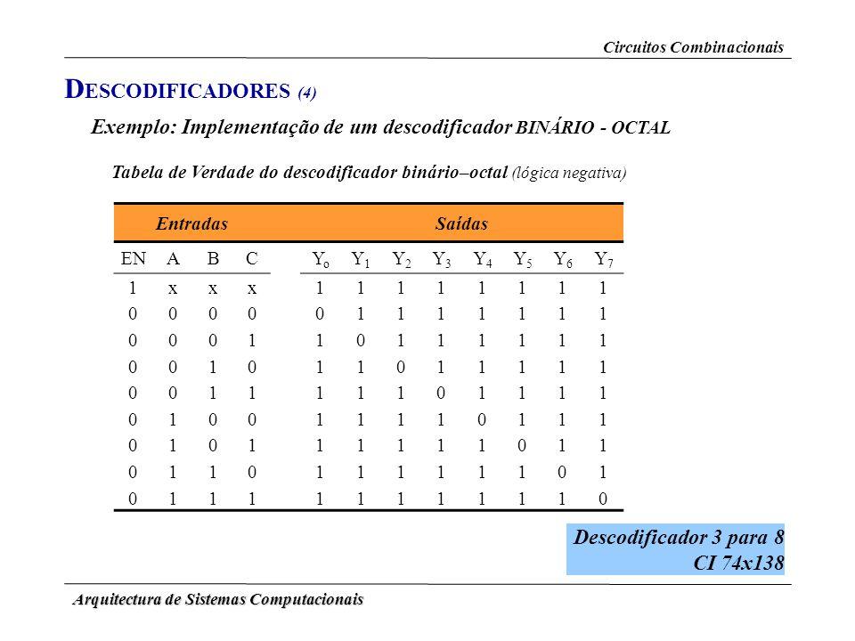 Arquitectura de Sistemas Computacionais EntradasSaídas ENABCYoYo Y1Y1 Y2Y2 Y3Y3 Y4Y4 Y5Y5 Y6Y6 Y7Y7 1xxx11111111 000001111111 000110111111 00101101111