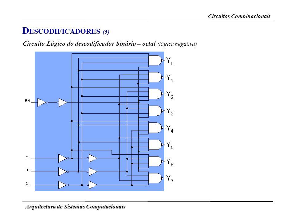 Arquitectura de Sistemas Computacionais Circuito Lógico do descodificador binário – octal (lógica negativa) Circuitos Combinacionais D ESCODIFICADORES