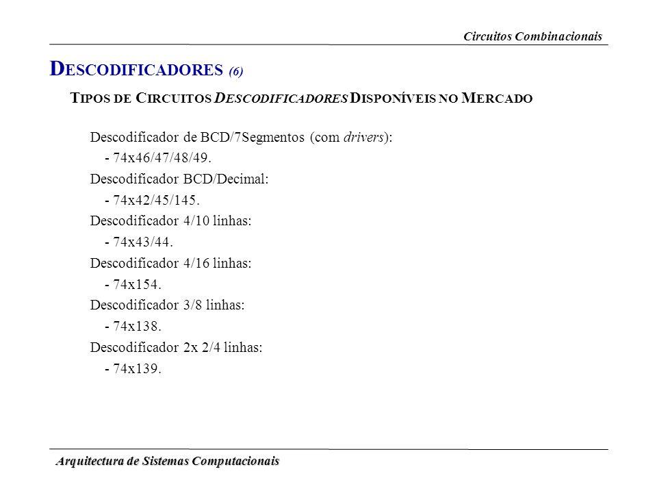 Arquitectura de Sistemas Computacionais T IPOS DE C IRCUITOS D ESCODIFICADORES D ISPONÍVEIS NO M ERCADO Descodificador de BCD/7Segmentos (com drivers)
