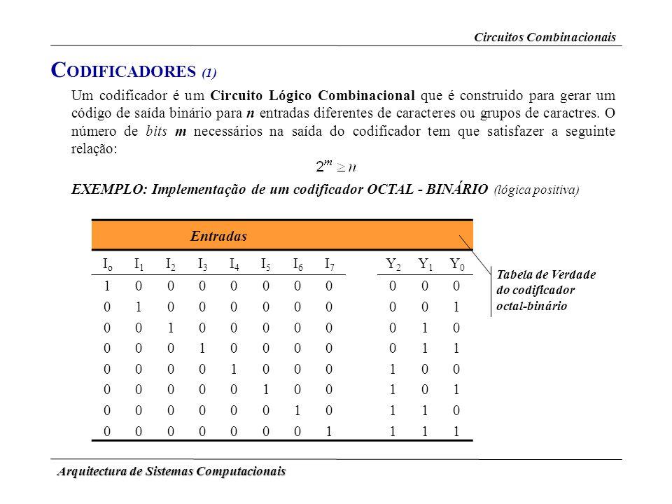 Arquitectura de Sistemas Computacionais C ODIFICADORES (1) Um codificador é um Circuito Lógico Combinacional que é construido para gerar um código de