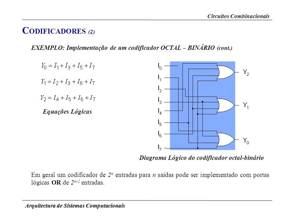 Arquitectura de Sistemas Computacionais Diagrama Lógico do codificador octal-binário Circuitos Combinacionais C ODIFICADORES (2) EXEMPLO: Implementaçã