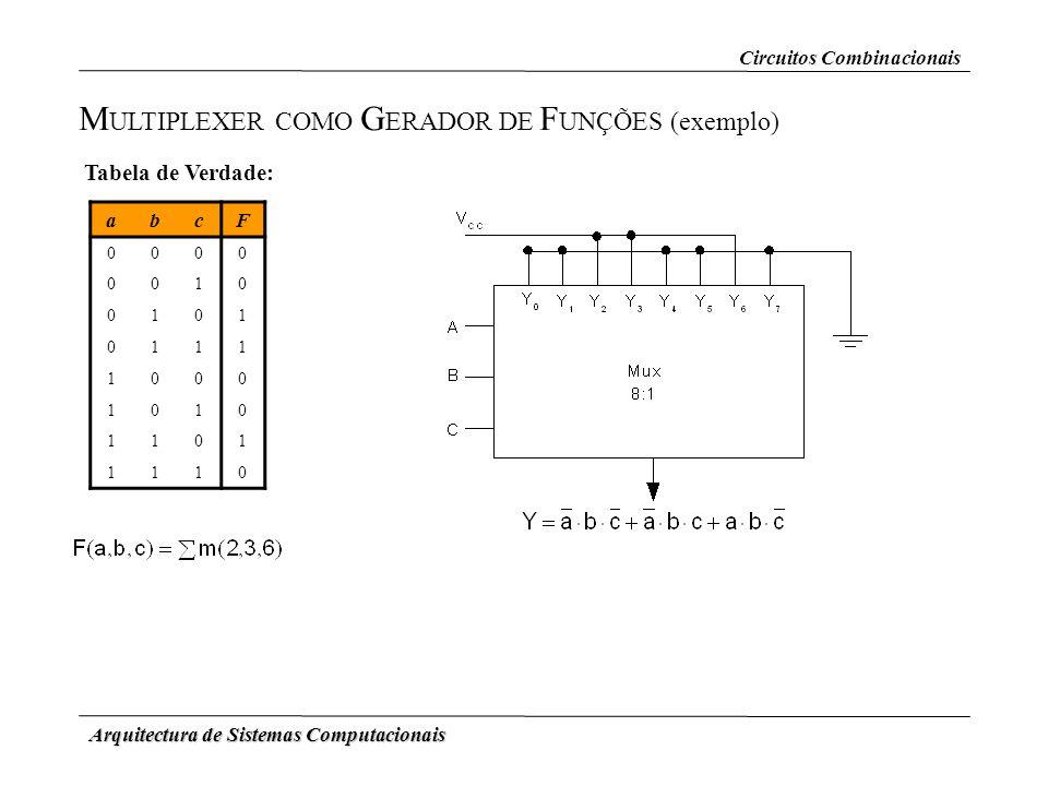 Arquitectura de Sistemas Computacionais M ULTIPLEXER COMO G ERADOR DE F UNÇÕES (exemplo) Tabela de Verdade: abcF 0000 0010 0101 0111 1000 1010 1101 11