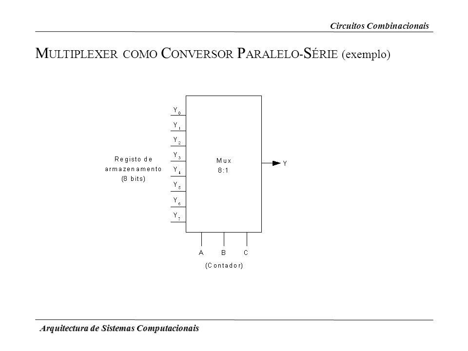 Arquitectura de Sistemas Computacionais M ULTIPLEXER COMO C ONVERSOR P ARALELO- S ÉRIE (exemplo) Circuitos Combinacionais