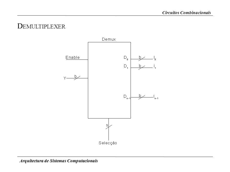 Arquitectura de Sistemas Computacionais D EMULTIPLEXER Circuitos Combinacionais