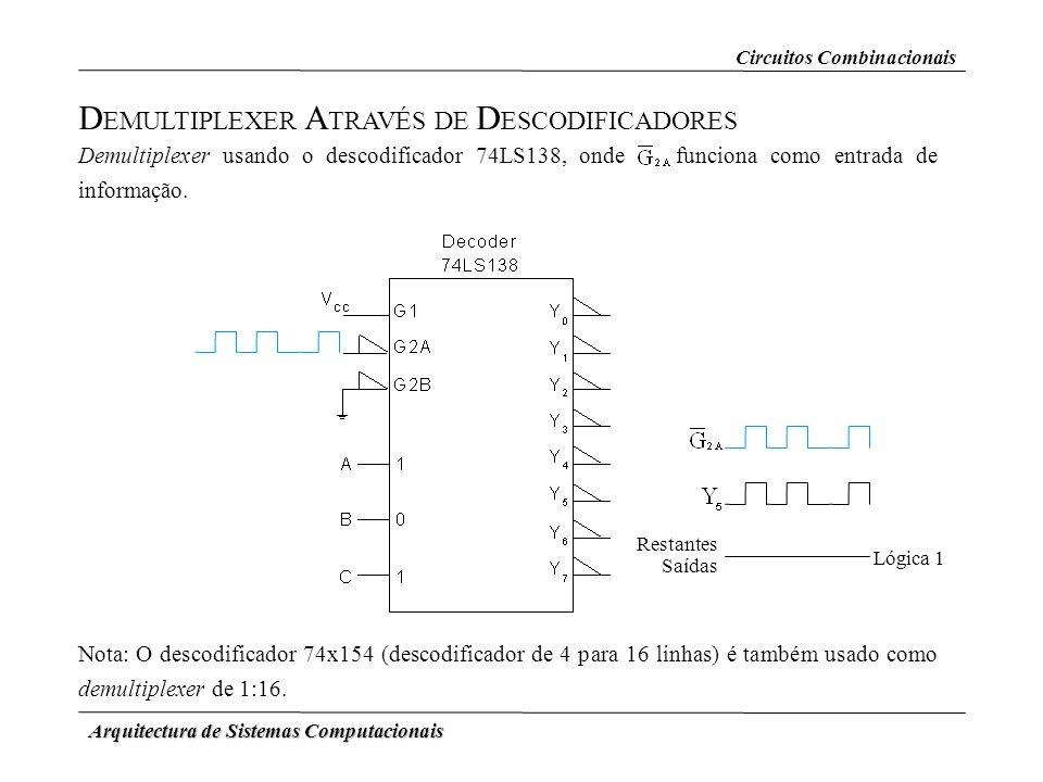 Arquitectura de Sistemas Computacionais D EMULTIPLEXER A TRAVÉS DE D ESCODIFICADORES Demultiplexer usando o descodificador 74LS138, onde funciona como