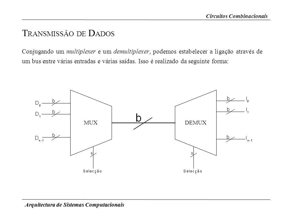 Arquitectura de Sistemas Computacionais T RANSMISSÃO DE D ADOS Conjugando um multiplexer e um demultiplexer, podemos estabelecer a ligação através de