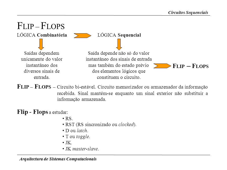 Arquitectura de Sistemas Computacionais F LIP – F LOPS LÓGICA Combinatória LÓGICA Sequencial Saídas dependem unicamente do valor instantâneo dos diver