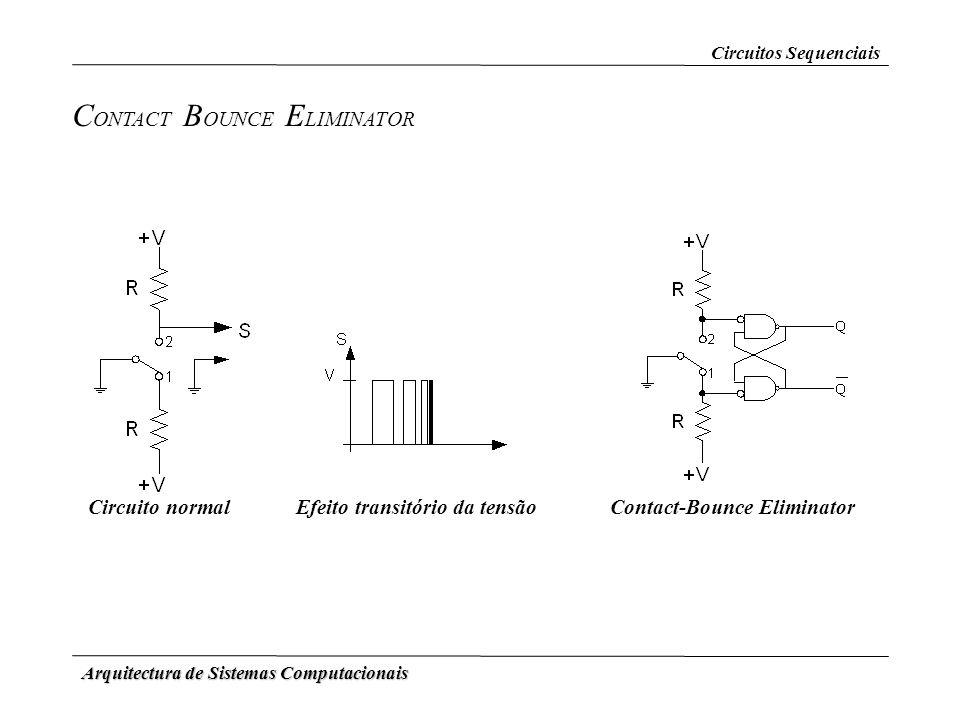 Arquitectura de Sistemas Computacionais C ONTACT B OUNCE E LIMINATOR Circuito normalEfeito transitório da tensãoContact-Bounce Eliminator Circuitos Se