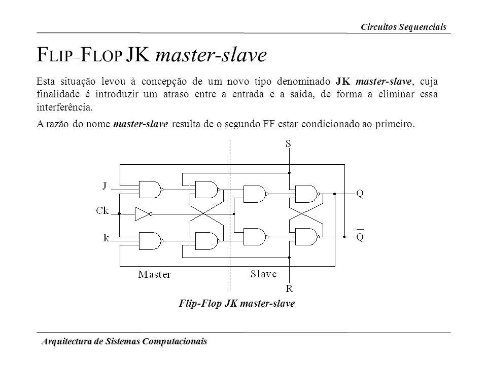 Arquitectura de Sistemas Computacionais F LIP – F LOP JK master-slave Esta situação levou à concepção de um novo tipo denominado JK master-slave, cuja