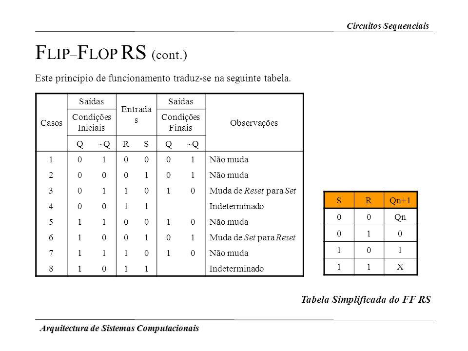 Arquitectura de Sistemas Computacionais F LIP – F LOP RS (cont.) Este princípio de funcionamento traduz-se na seguinte tabela. Tabela Simplificada do