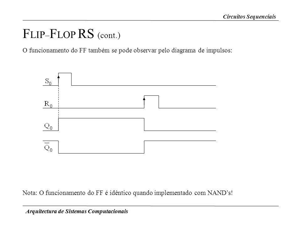 Arquitectura de Sistemas Computacionais F LIP – F LOP RS (cont.) O funcionamento do FF também se pode observar pelo diagrama de impulsos: Nota: O func