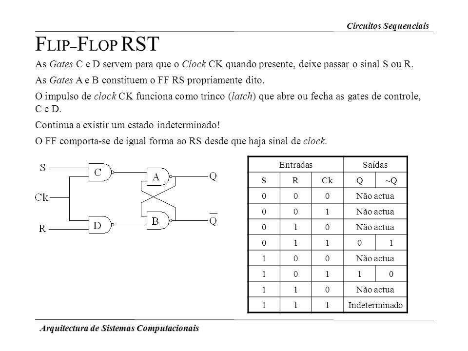 Arquitectura de Sistemas Computacionais F LIP – F LOP RST As Gates C e D servem para que o Clock CK quando presente, deixe passar o sinal S ou R. As G