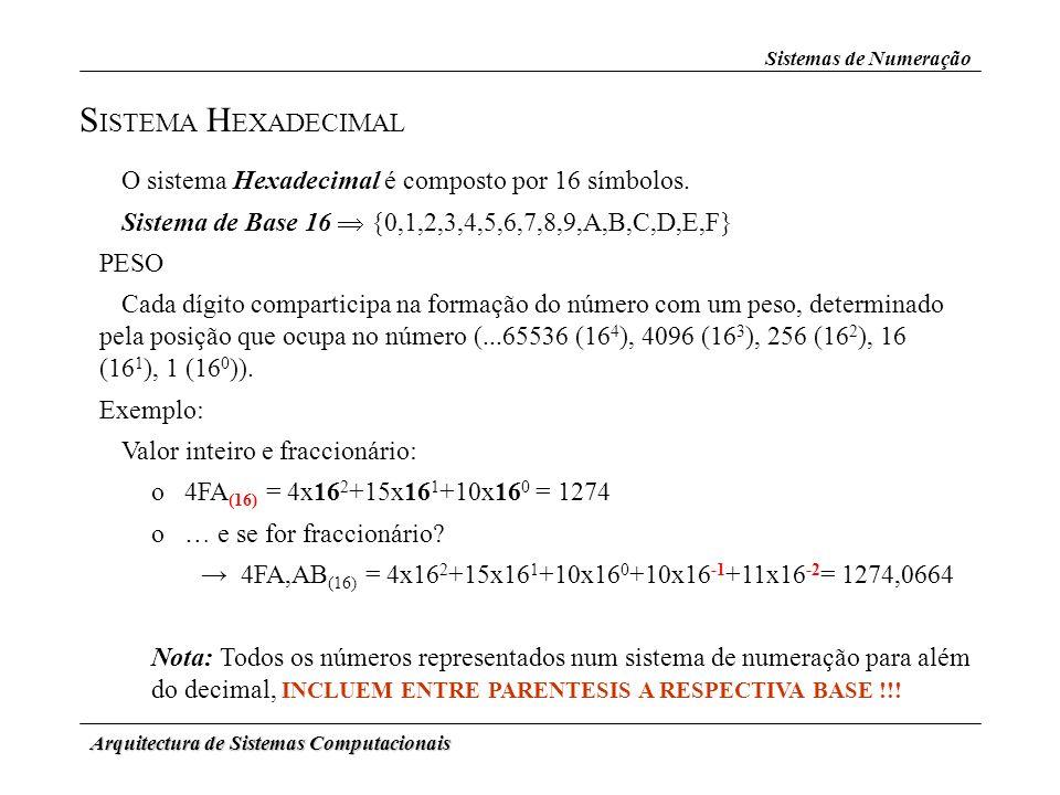 Arquitectura de Sistemas Computacionais S ISTEMA H EXADECIMAL O sistema Hexadecimal é composto por 16 símbolos. Sistema de Base 16 {0,1,2,3,4,5,6,7,8,