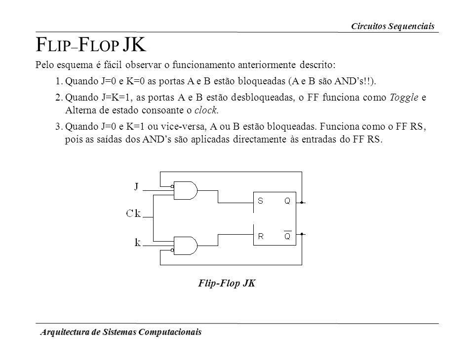 Arquitectura de Sistemas Computacionais F LIP – F LOP JK Pelo esquema é fácil observar o funcionamento anteriormente descrito: 1.Quando J=0 e K=0 as p