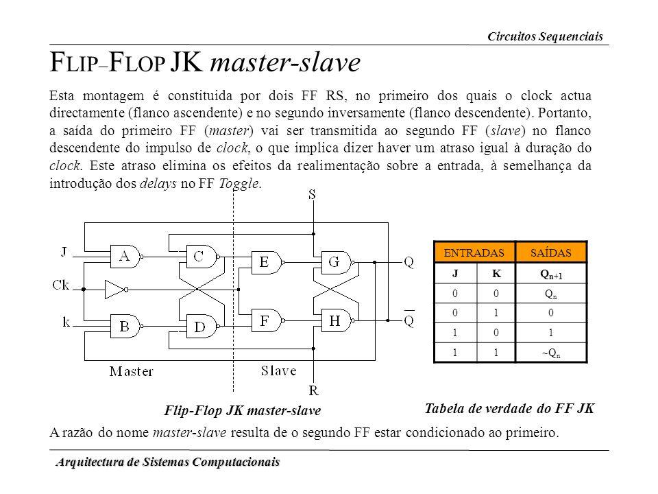 Arquitectura de Sistemas Computacionais F LIP – F LOP JK master-slave Esta montagem é constituida por dois FF RS, no primeiro dos quais o clock actua