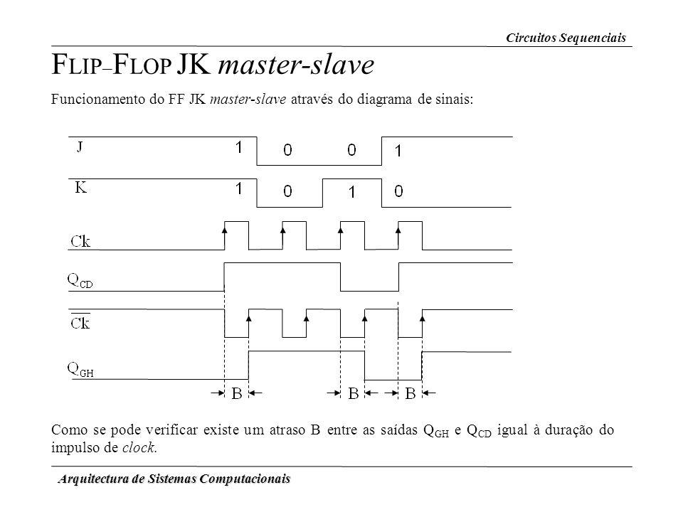Arquitectura de Sistemas Computacionais F LIP – F LOP JK master-slave Funcionamento do FF JK master-slave através do diagrama de sinais: Como se pode