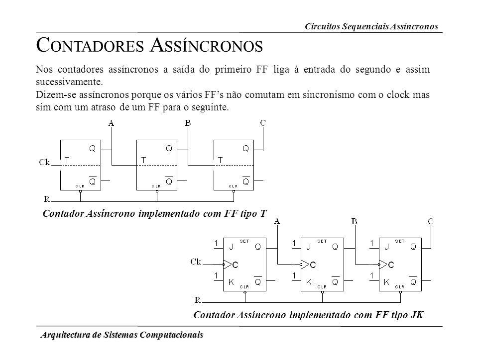 Arquitectura de Sistemas Computacionais Circuitos Sequenciais Assíncronos C ONTADORES A SSÍNCRONOS Nos contadores assíncronos a saída do primeiro FF l