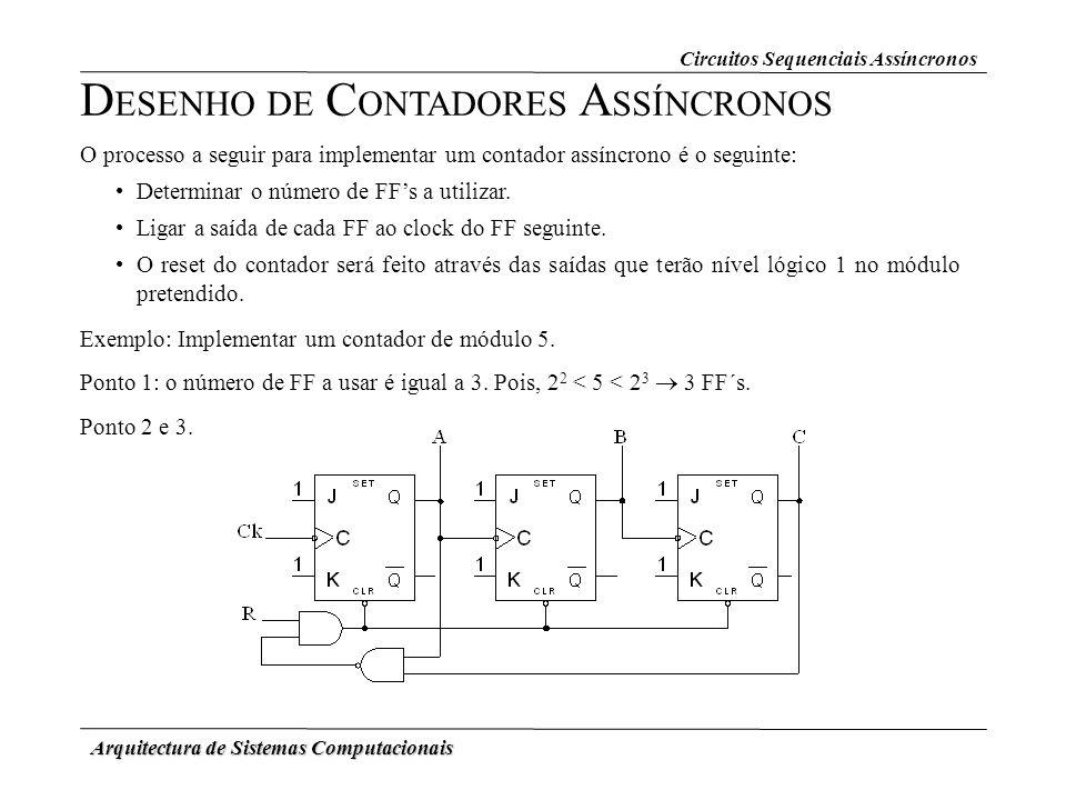 Arquitectura de Sistemas Computacionais Circuitos Sequenciais Assíncronos D ESENHO DE C ONTADORES A SSÍNCRONOS O processo a seguir para implementar um