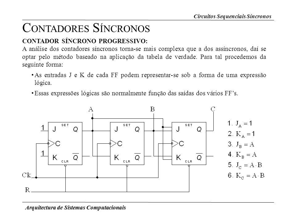 Arquitectura de Sistemas Computacionais Circuitos Sequenciais Síncronos C ONTADORES S ÍNCRONOS CONTADOR SÍNCRONO PROGRESSIVO: A análise dos contadores