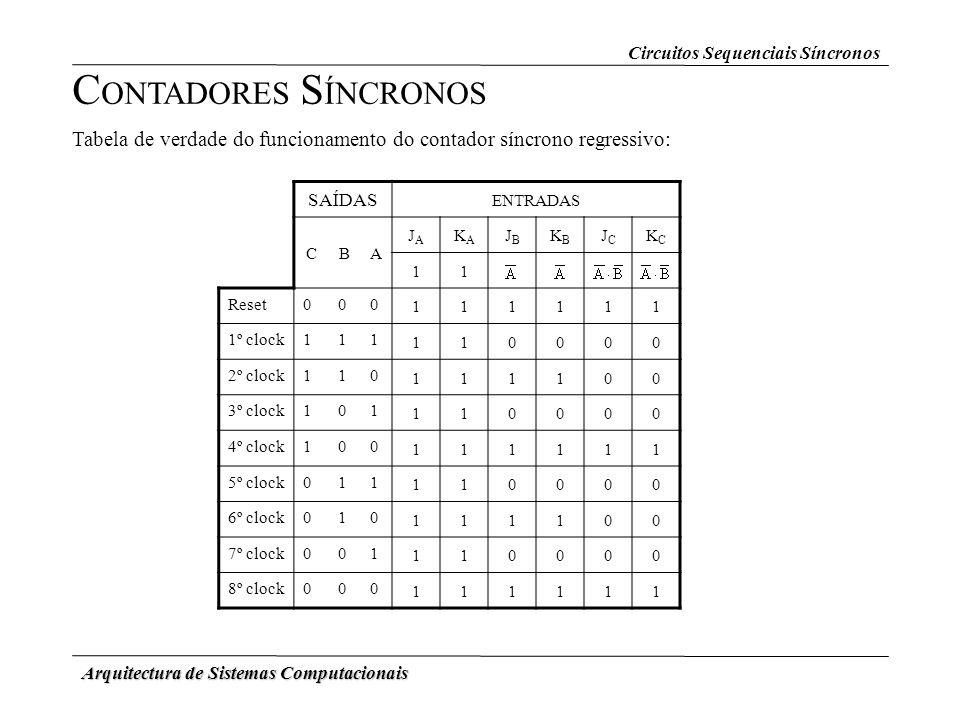 Arquitectura de Sistemas Computacionais Circuitos Sequenciais Síncronos C ONTADORES S ÍNCRONOS Tabela de verdade do funcionamento do contador síncrono