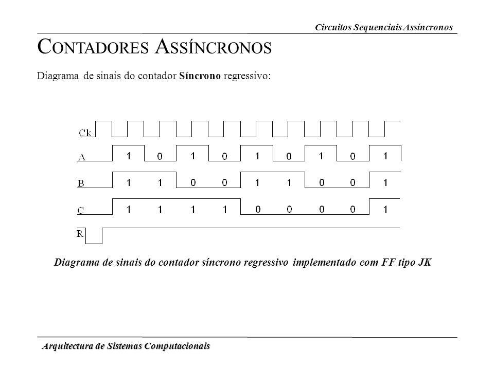 Arquitectura de Sistemas Computacionais Circuitos Sequenciais Assíncronos C ONTADORES A SSÍNCRONOS Diagrama de sinais do contador Síncrono regressivo: