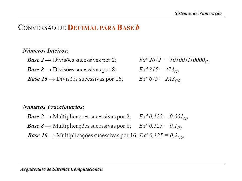 Arquitectura de Sistemas Computacionais Sistemas de Numeração C ONVERSÃO DE D ECIMAL PARA B ASE b Números Inteiros: Base 2 Divisões sucessivas por 2;