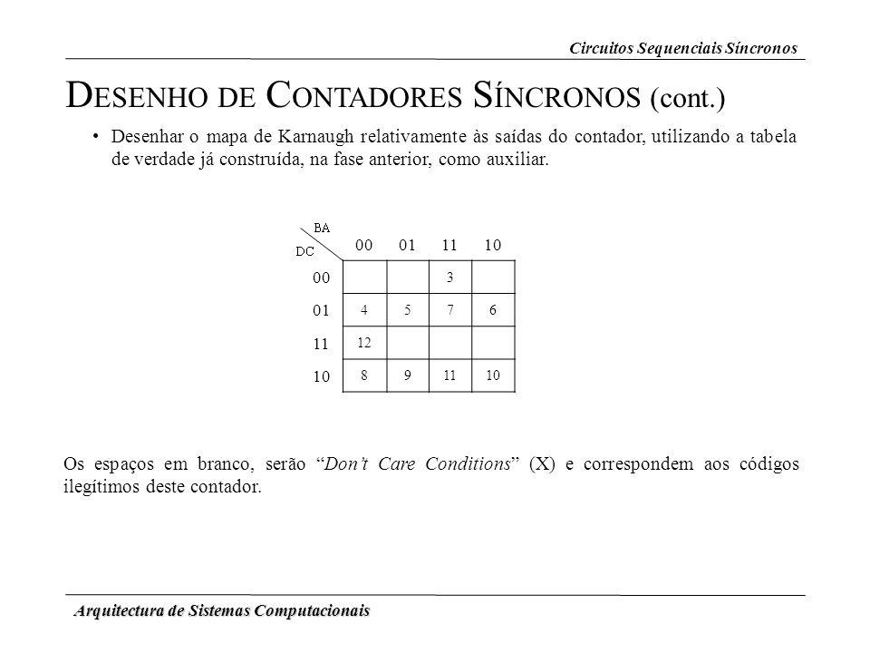 Arquitectura de Sistemas Computacionais D ESENHO DE C ONTADORES S ÍNCRONOS (cont.) Circuitos Sequenciais Síncronos Desenhar o mapa de Karnaugh relativ