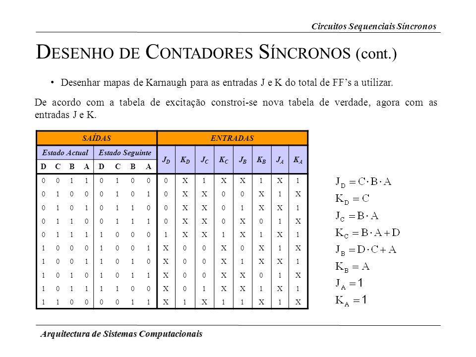 Arquitectura de Sistemas Computacionais D ESENHO DE C ONTADORES S ÍNCRONOS (cont.) Circuitos Sequenciais Síncronos Desenhar mapas de Karnaugh para as