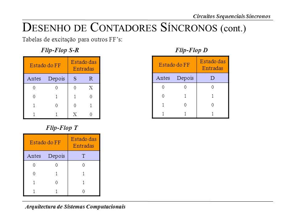 Arquitectura de Sistemas Computacionais D ESENHO DE C ONTADORES S ÍNCRONOS (cont.) Circuitos Sequenciais Síncronos Tabelas de excitação para outros FF