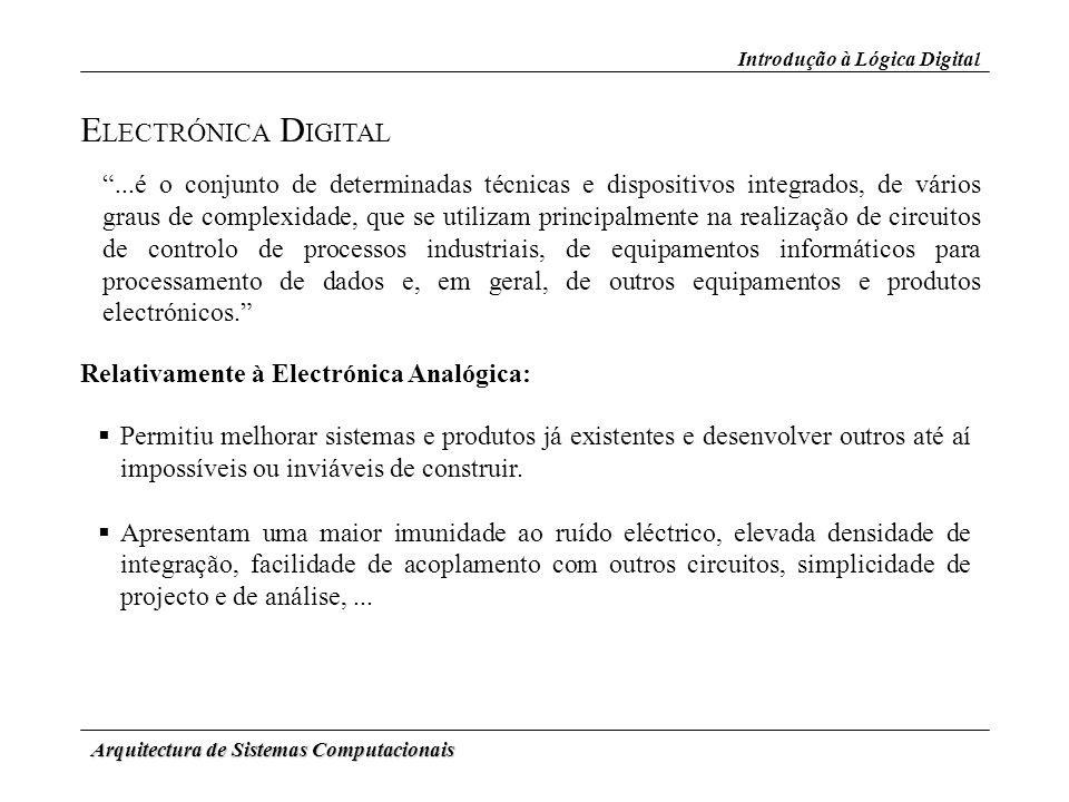 Arquitectura de Sistemas Computacionais Introdução à Lógica Digital E LECTRÓNICA D IGITAL Relativamente à Electrónica Analógica: Permitiu melhorar sis