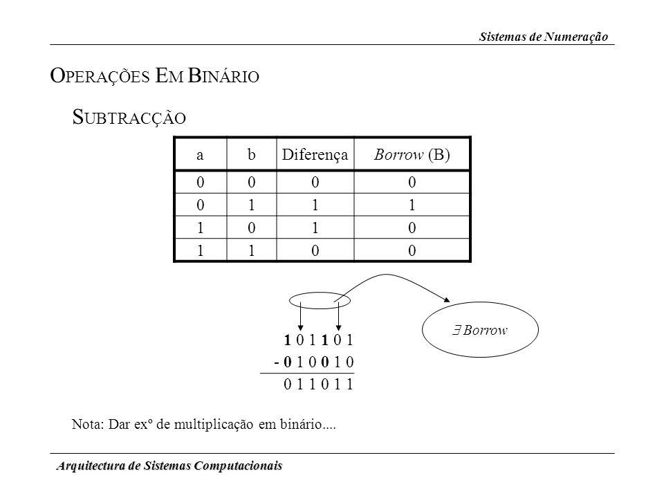 Arquitectura de Sistemas Computacionais Sistemas de Numeração O PERAÇÕES E M B INÁRIO S UBTRACÇÃO abDiferençaBorrow (B) 0000 0111 1010 1100 Nota: Dar
