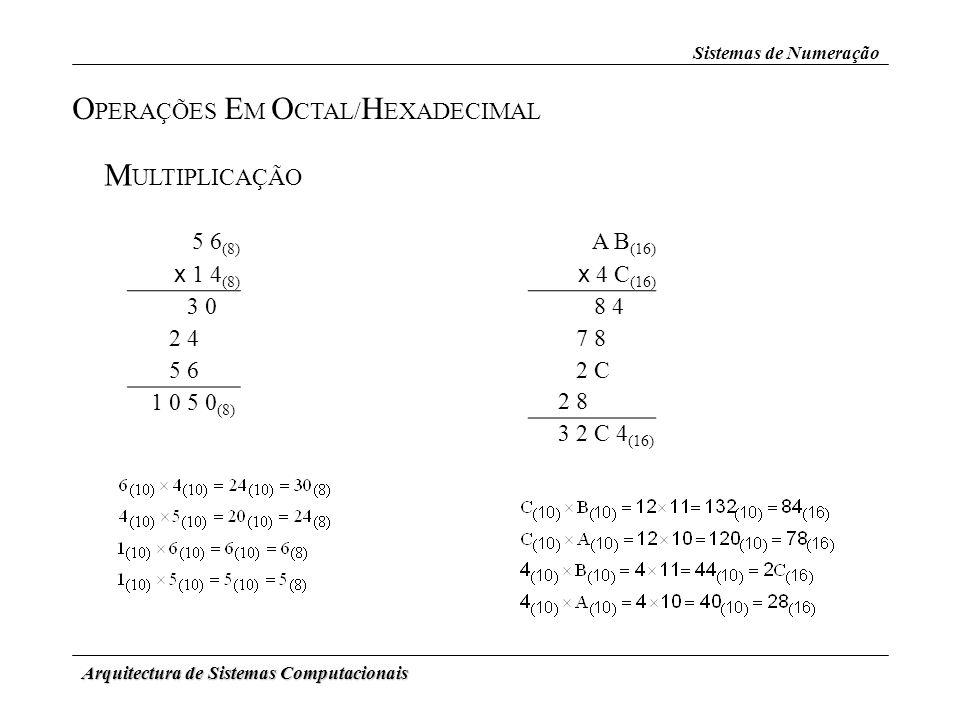 Arquitectura de Sistemas Computacionais O PERAÇÕES E M O CTAL/ H EXADECIMAL M ULTIPLICAÇÃO Sistemas de Numeração 5 6 (8) x 1 4 (8) 3 0 2 4 5 6 1 0 5 0