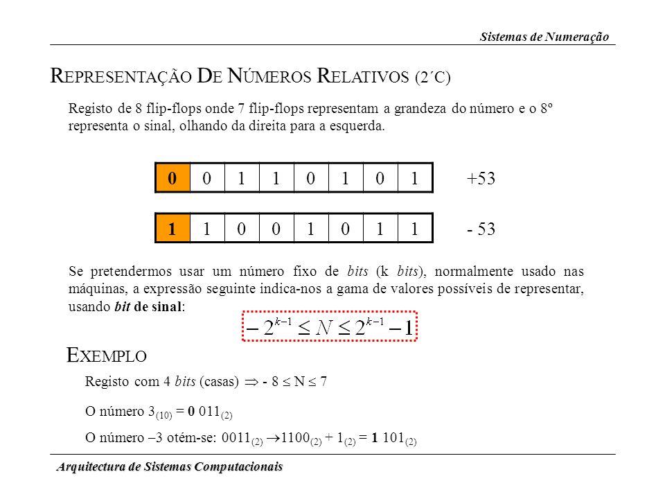 Arquitectura de Sistemas Computacionais Sistemas de Numeração R EPRESENTAÇÃO D E N ÚMEROS R ELATIVOS (2´C) 00110101+53 Registo de 8 flip-flops onde 7