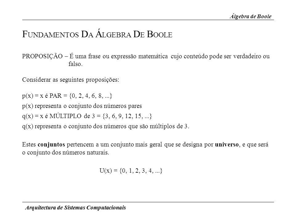 Arquitectura de Sistemas Computacionais Álgebra de Boole F UNDAMENTOS D A Á LGEBRA D E B OOLE PROPOSIÇÃO – É uma frase ou expressão matemática cujo co