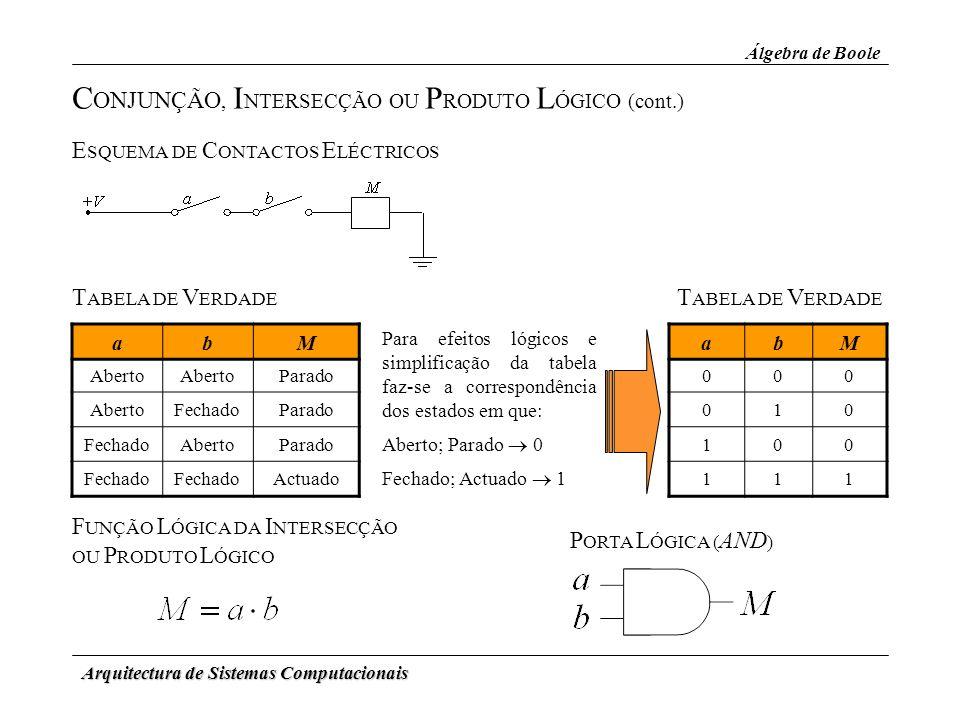 Arquitectura de Sistemas Computacionais Álgebra de Boole abM Aberto Parado AbertoFechadoParado FechadoAbertoParado Fechado Actuado T ABELA DE V ERDADE
