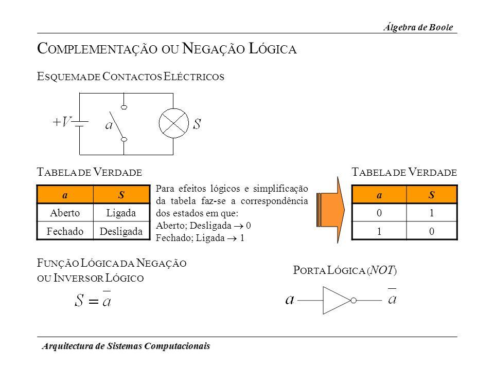 Arquitectura de Sistemas Computacionais Álgebra de Boole C OMPLEMENTAÇÃO OU N EGAÇÃO L ÓGICA aS AbertoLigada FechadoDesligada T ABELA DE V ERDADE E SQ