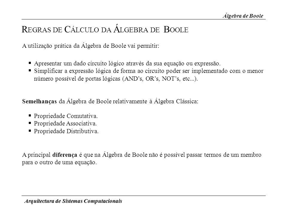 Arquitectura de Sistemas Computacionais Álgebra de Boole R EGRAS DE C ÁLCULO DA Á LGEBRA DE B OOLE A utilização prática da Álgebra de Boole vai permit