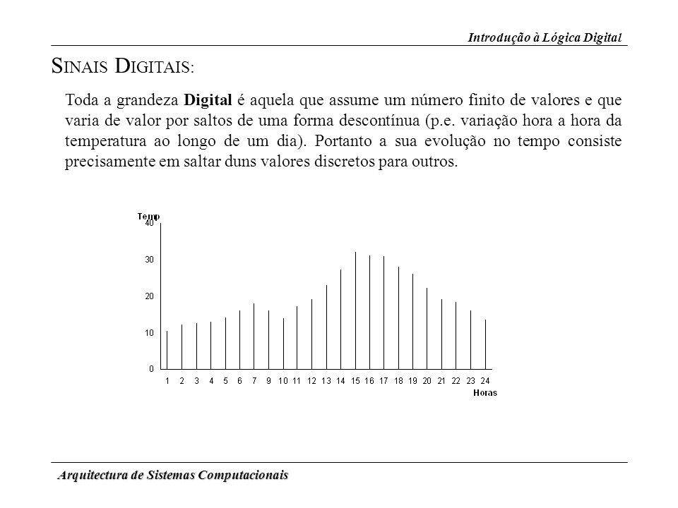 Arquitectura de Sistemas Computacionais S INAIS D IGITAIS: Toda a grandeza Digital é aquela que assume um número finito de valores e que varia de valo