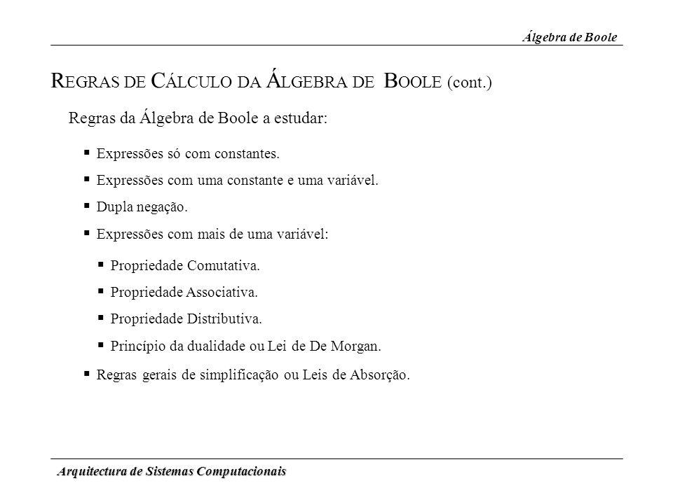 Arquitectura de Sistemas Computacionais Álgebra de Boole Regras da Álgebra de Boole a estudar: R EGRAS DE C ÁLCULO DA Á LGEBRA DE B OOLE (cont.) Expre