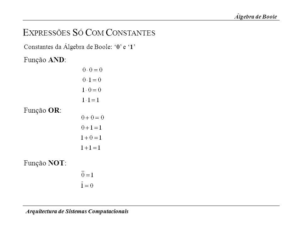Arquitectura de Sistemas Computacionais Álgebra de Boole E XPRESSÕES S Ó C OM C ONSTANTES Constantes da Álgebra de Boole: 0 e 1 Função AND: Função OR: