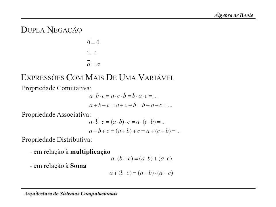 Arquitectura de Sistemas Computacionais Álgebra de Boole D UPLA N EGAÇÃO Propriedade Comutativa: E XPRESSÕES C OM M AIS D E U MA V ARIÁVEL Propriedade