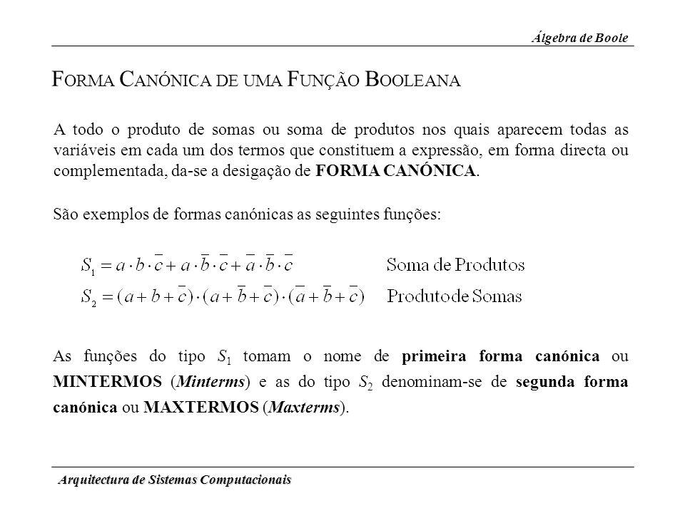 Arquitectura de Sistemas Computacionais F ORMA C ANÓNICA DE UMA F UNÇÃO B OOLEANA Álgebra de Boole A todo o produto de somas ou soma de produtos nos q