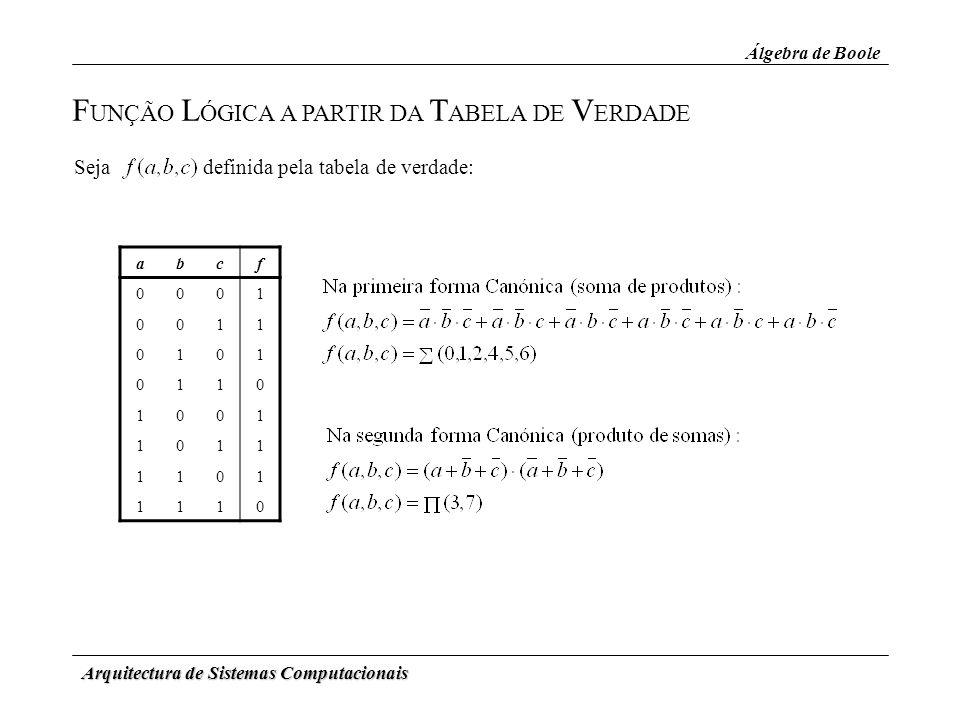 Arquitectura de Sistemas Computacionais F UNÇÃO L ÓGICA A PARTIR DA T ABELA DE V ERDADE Álgebra de Boole Sejadefinida pela tabela de verdade: abcf 000