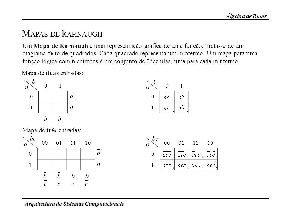 Arquitectura de Sistemas Computacionais M APAS DE k ARNAUGH Álgebra de Boole Um Mapa de Karnaugh é uma representação gráfica de uma função. Trata-se d
