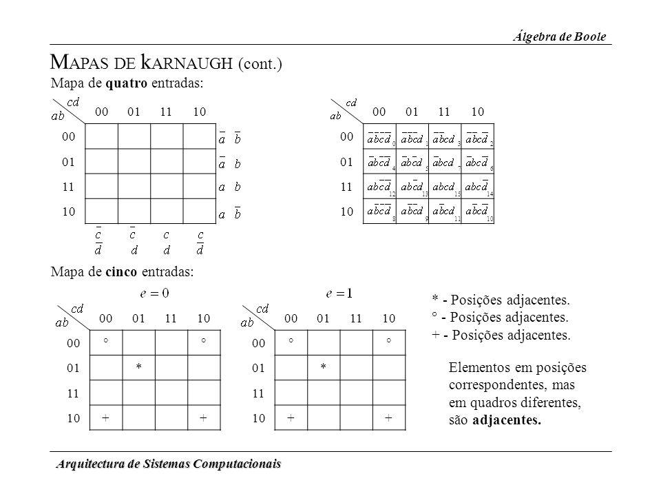 Arquitectura de Sistemas Computacionais M APAS DE k ARNAUGH (cont.) Álgebra de Boole Mapa de quatro entradas: 00011110 00 01 11 10 00011110 00 0132 01