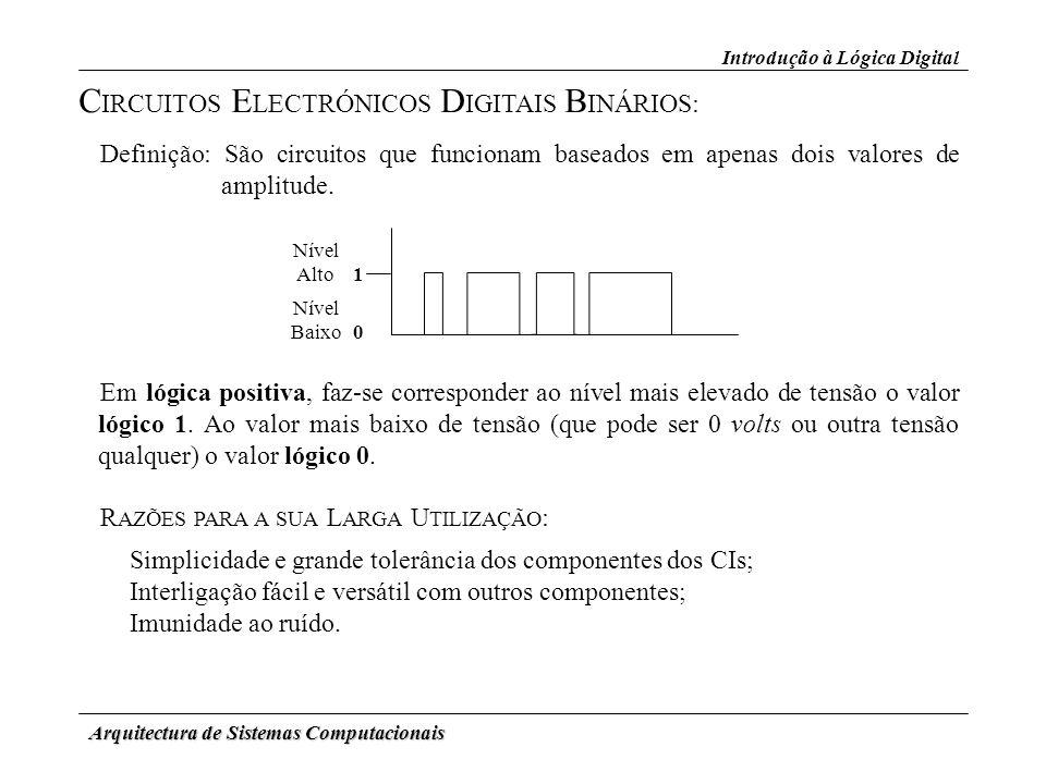 Arquitectura de Sistemas Computacionais C IRCUITOS E LECTRÓNICOS D IGITAIS B INÁRIOS: Definição: São circuitos que funcionam baseados em apenas dois v