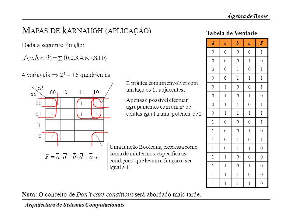 Arquitectura de Sistemas Computacionais M APAS DE k ARNAUGH (APLICAÇÃO) Álgebra de Boole Nota: O conceito de Don´t care conditions será abordado mais